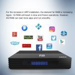 Smart TV Box A95X F2 4/32Gb